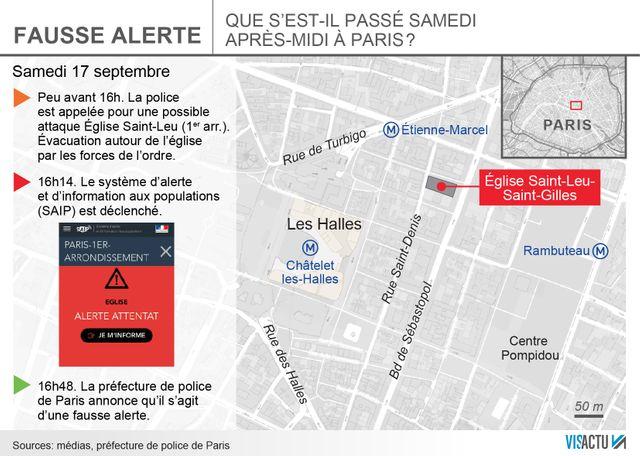 La fausse alerte attentat à Paris le 17 septembre 2016 - le film des évènements