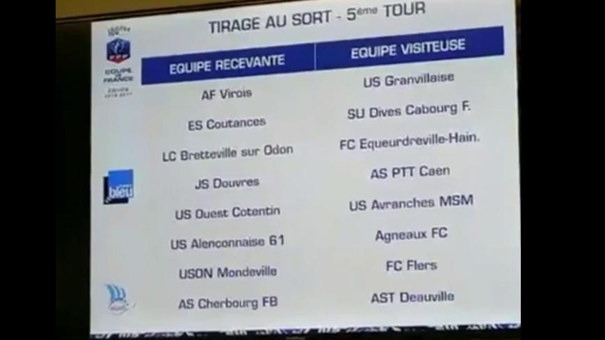 Résultat du tirage au sort du 5e tour de la Coupe de France de football
