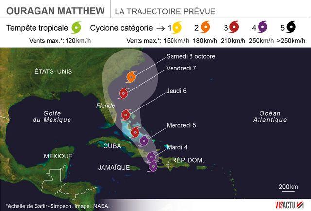 La trajectoire de Matthew
