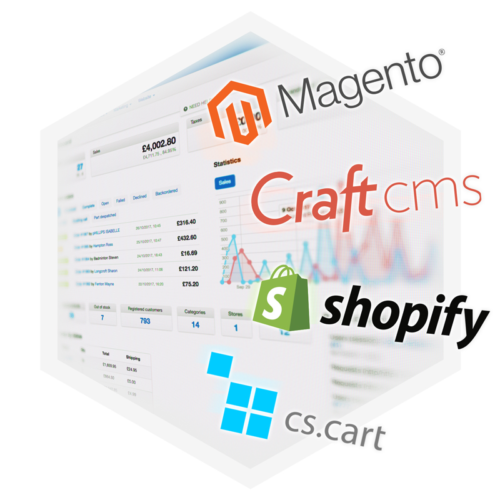 Magento, Craft CMS, Shopify, CS Cart Ecommerce Platforms