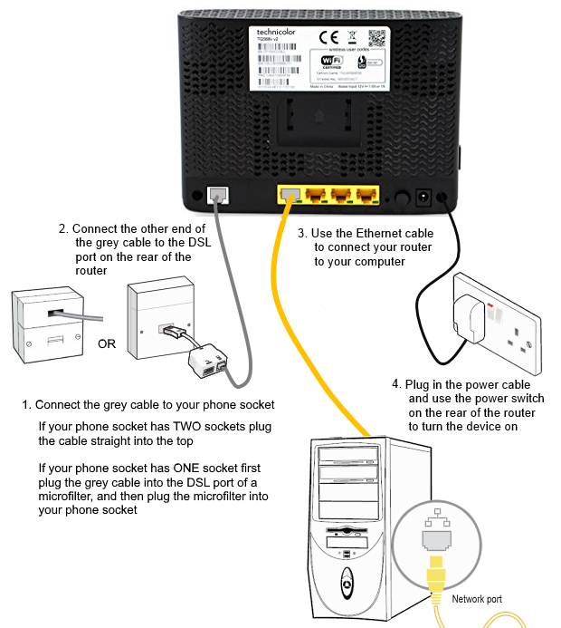 How to setup a Technicolor TG588v router for use with