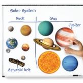 Sistema solar magnético