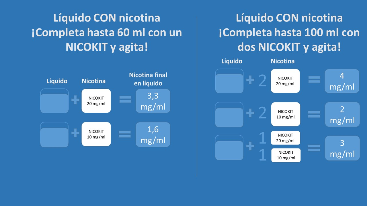 NICOKIT 10 ML