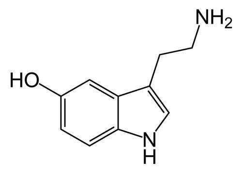 Formula chimica della Serotonina