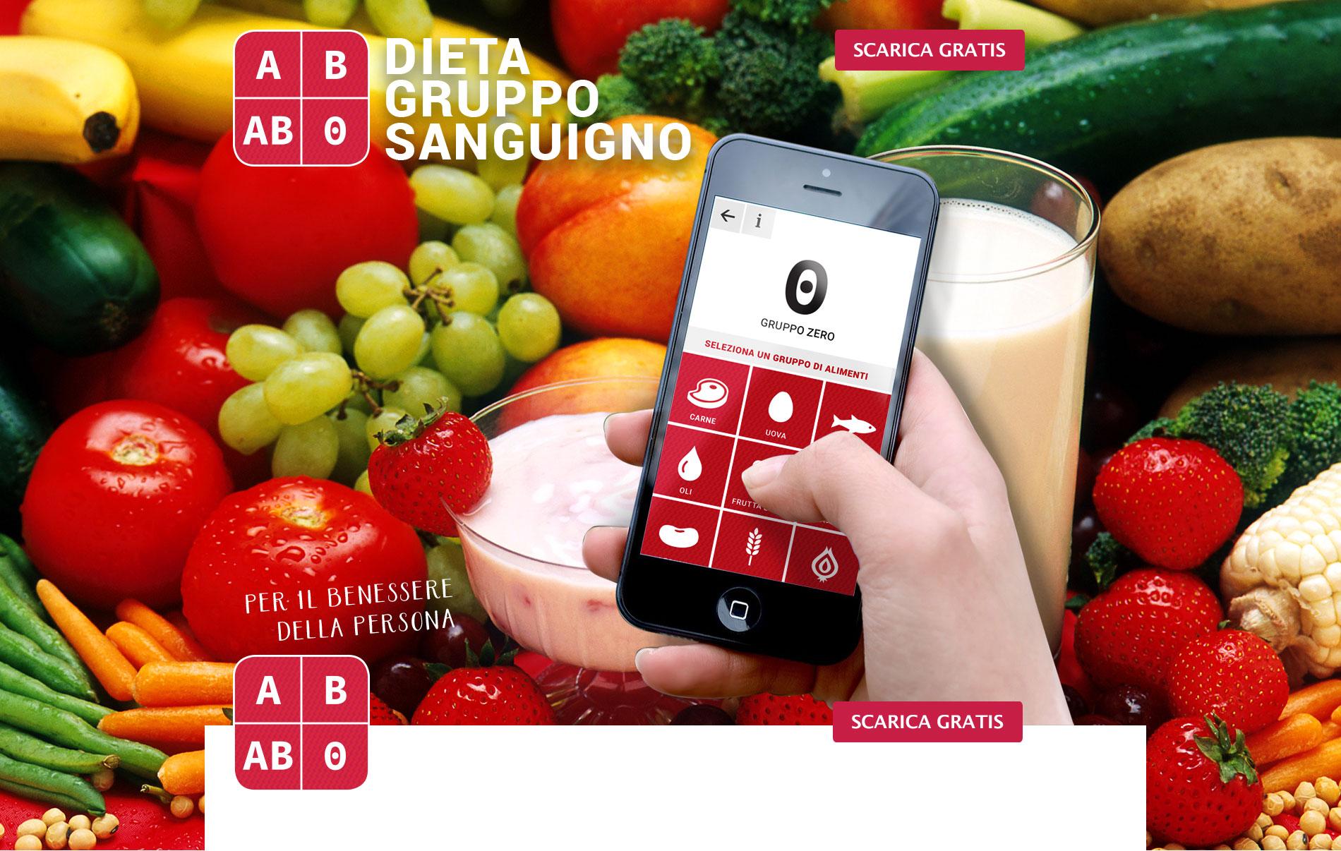 Esiste un'app che vi dice cosa mangiare in base al vostro gruppo sanguigno