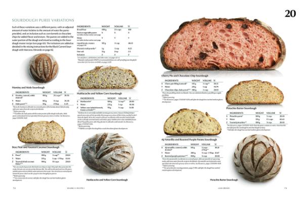libri food da regalare - modernist bread