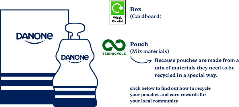 Danone yogurt kids pouch recyclable with TerraCycle