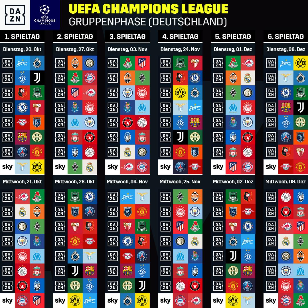 Champions League 2021 übertragung Heute