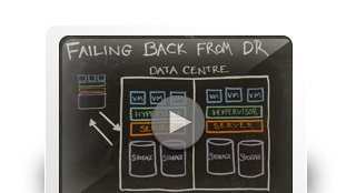 How to Fail Back from Disaster Recovery