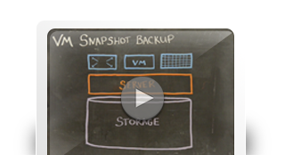 The Advantages and Disadvantages of VM Snapshot Backups
