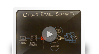 How to keep your emails secure