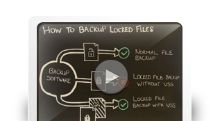 How to back up locked files - VSS