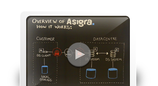 How Asigra works
