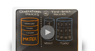 Generational vs. time-based backup policies
