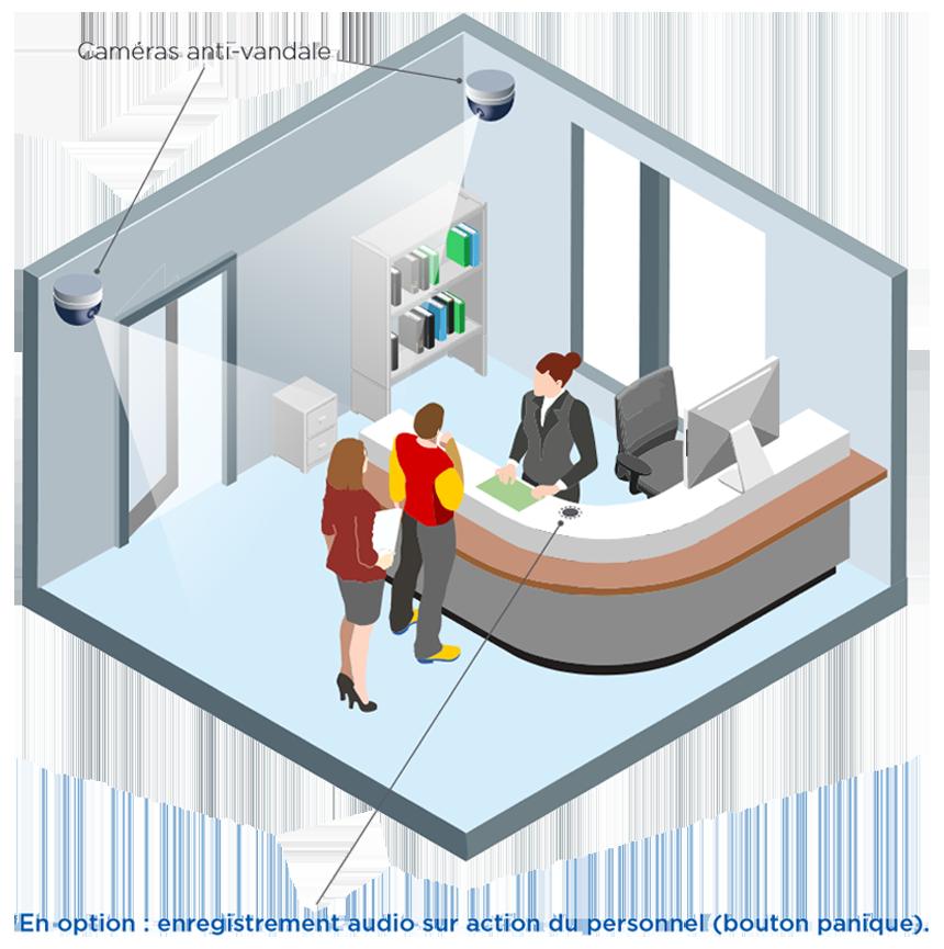 securisation-espace-d-accueil-videosurveillance.png?mtime=20171012082450#asset:1443