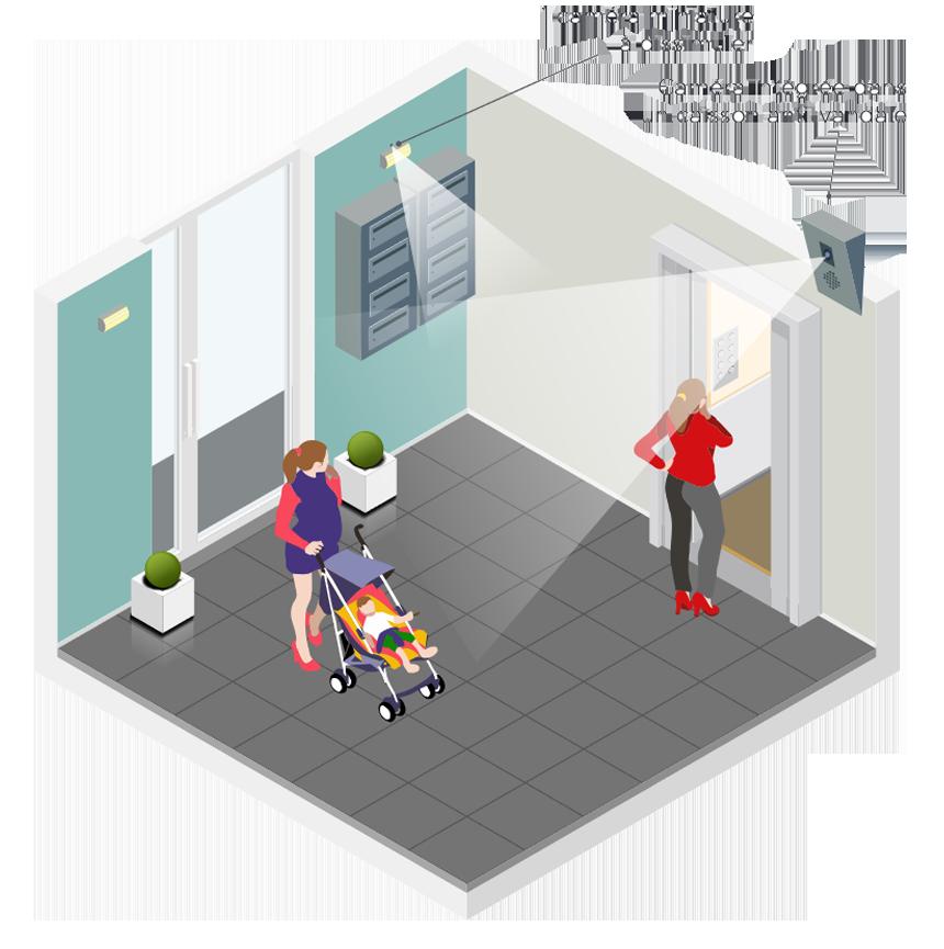 securisation-hall-immeuble-videosurveillance.png?mtime=20171012081207#asset:1438