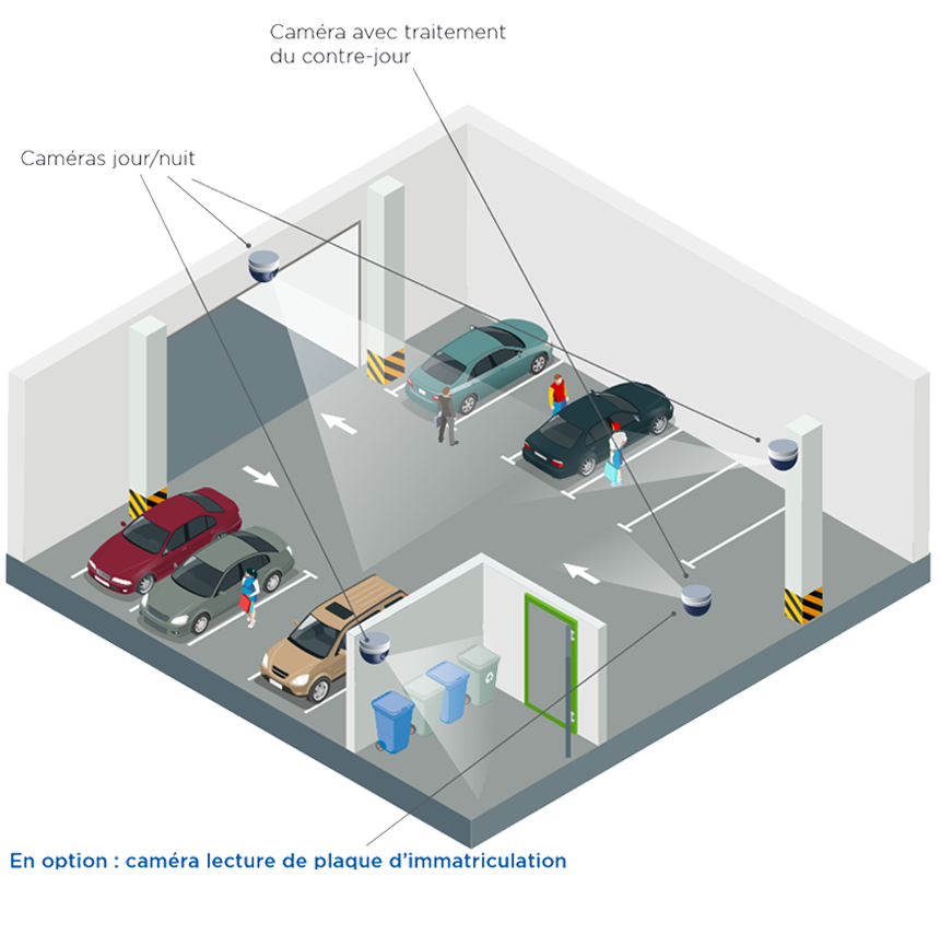 securisation-parking-interieur-videosurveillance.png?mtime=20171012082524#asset:1444