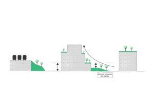 Vertical gardens concept
