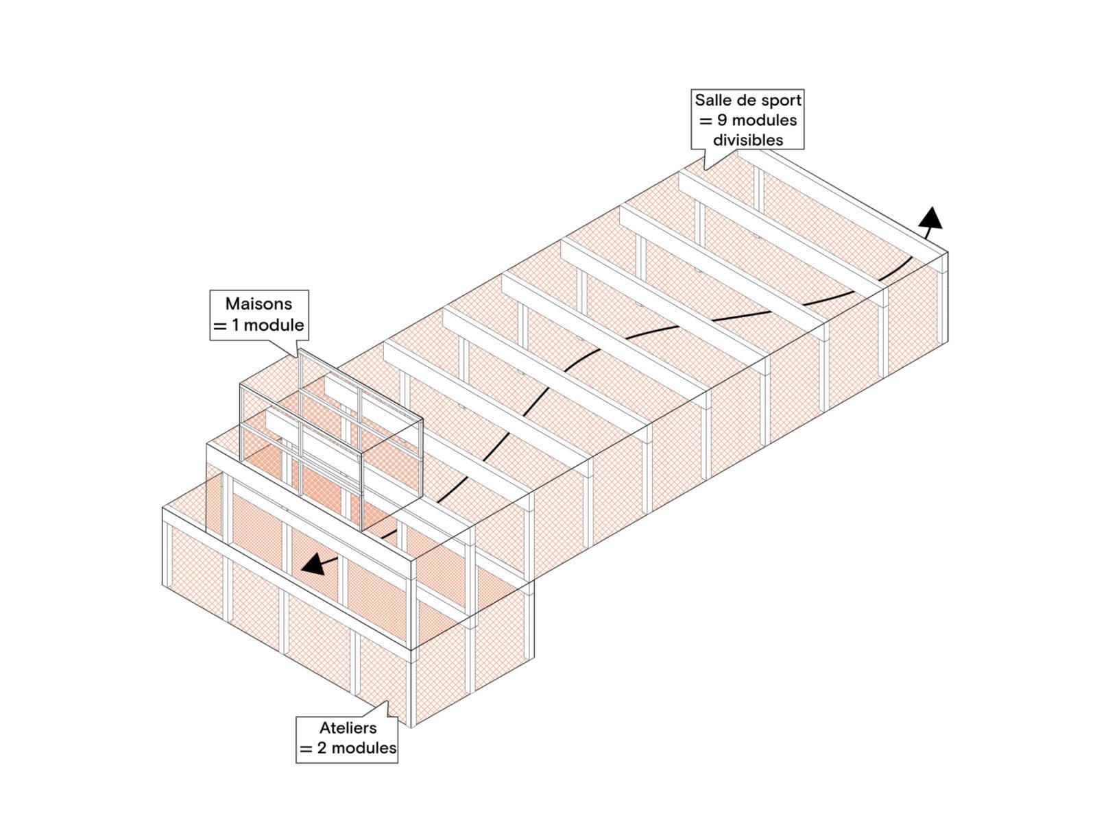 Modular grid concept