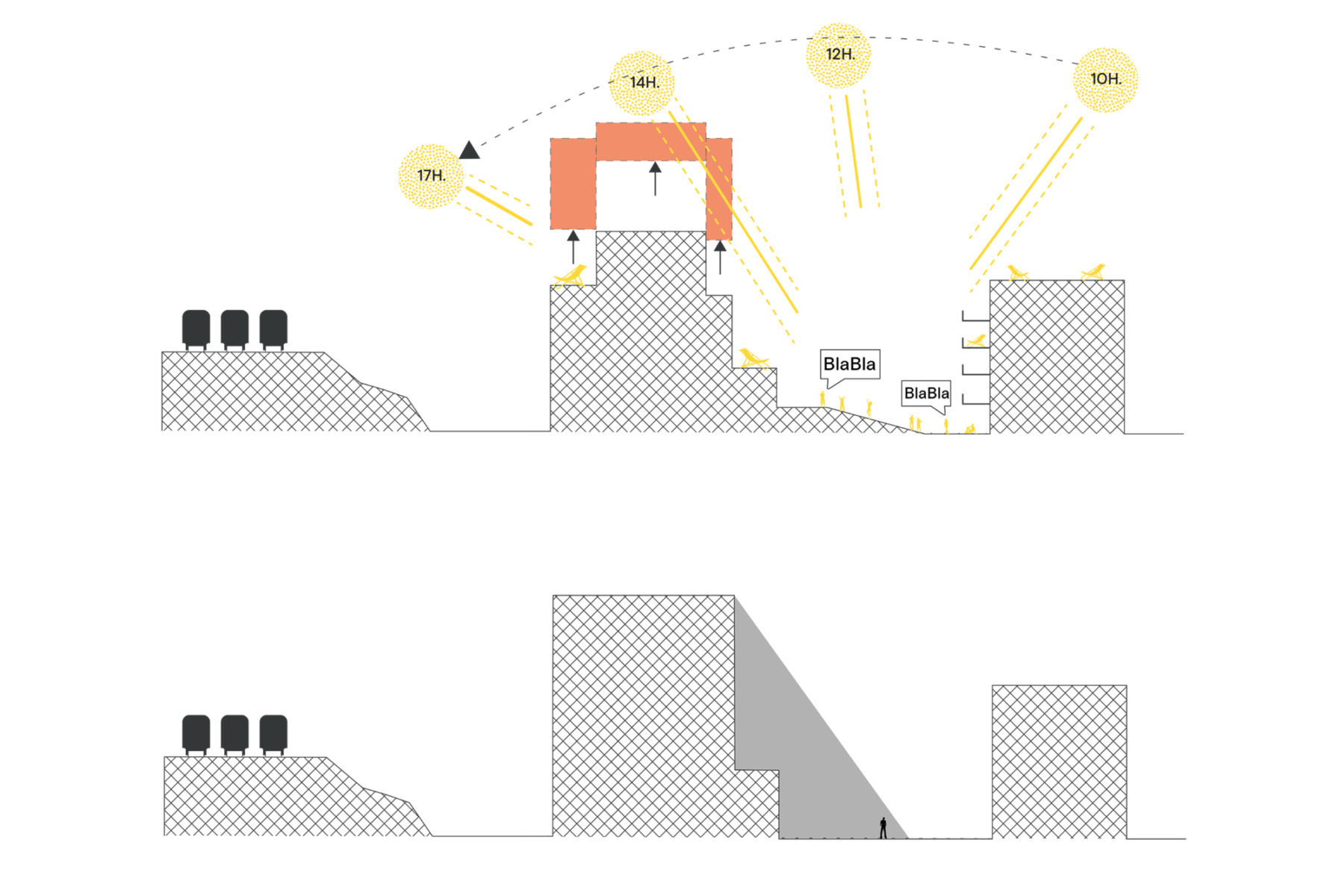Lighting cycle concept / Maximum volumes