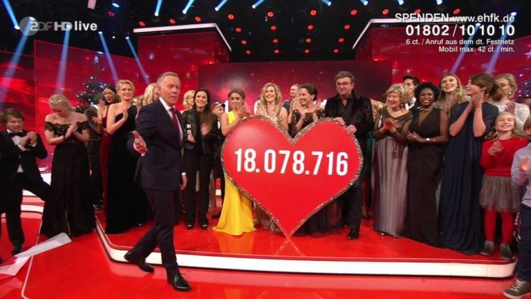 Deutschland hat wieder sein großes Herz für Kinder bewiesen: 18 078 716 Millionen Euro wurden  gespendet. Vielen Dank!