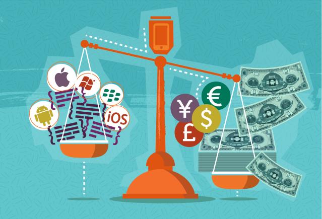 business models - mobile platforms
