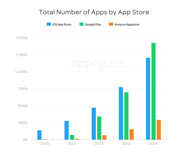 app-store-growth-1