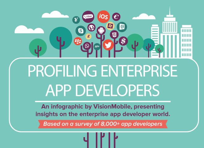 profiling-enterprise-app-devs