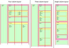 Layout wireframes