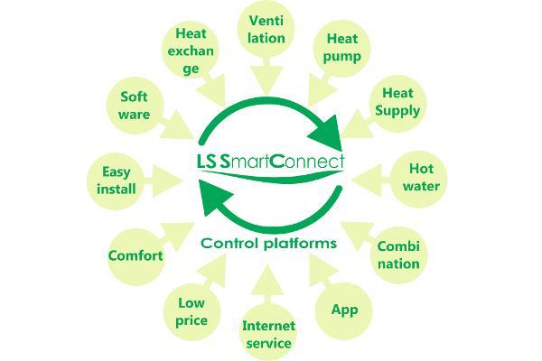 LS SmartConnect: Styring og overvågning via app