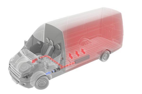 Undgå en kvælende varm bil i sommerhalvåret