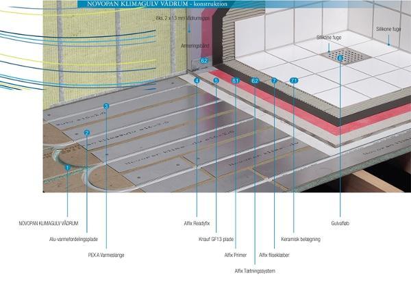 Nyt træbaseret gulvvarmesystem til vådrum