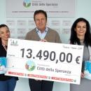 Sosteniamo la ricerca: 13.490 euro donati alla Fondazione Città della Speranza!