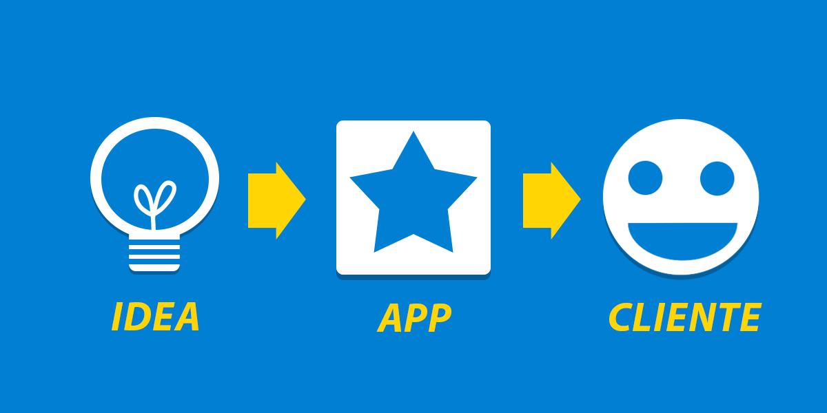 Come creare un'app di successo?
