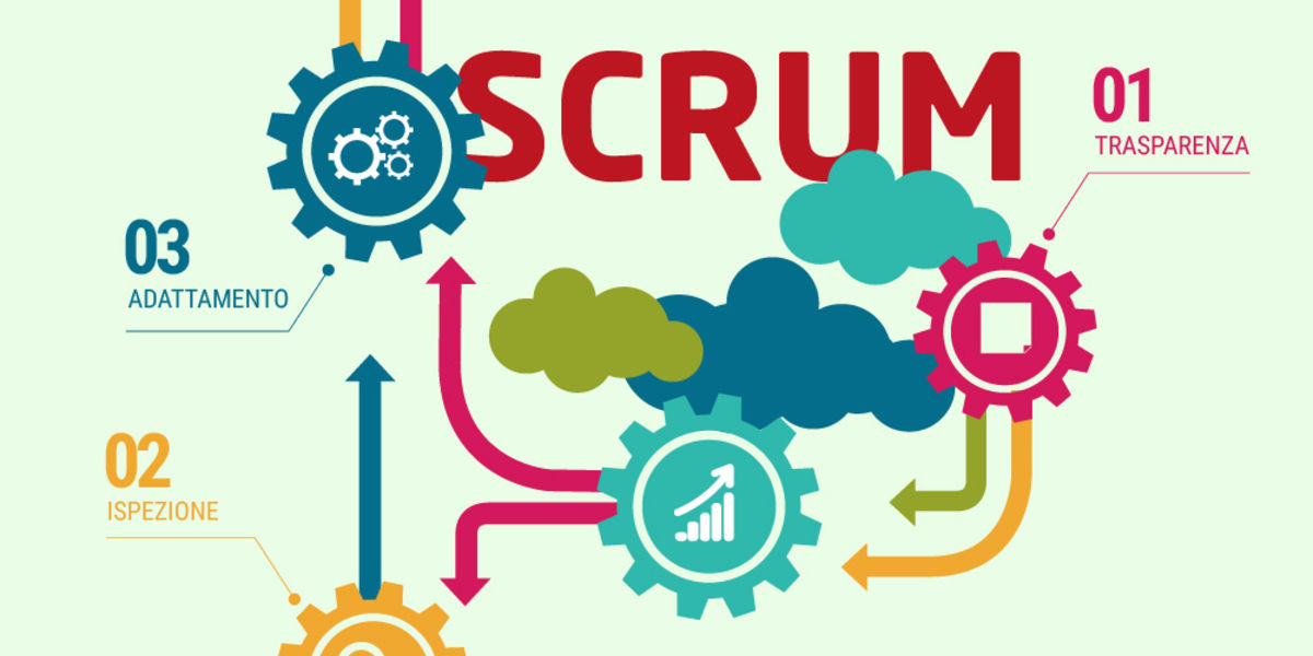 Scrum framework per sviluppo agile: è la soluzione migliore?