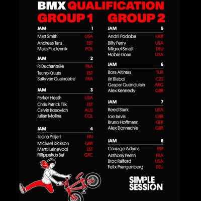 Bmx Qualifjamgroups 2021