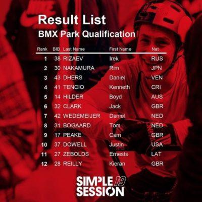 Park Qualifiers 19