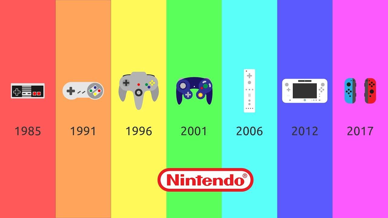 Evolution des consoles Nintendo
