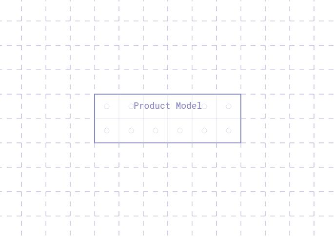 Breadboard product model