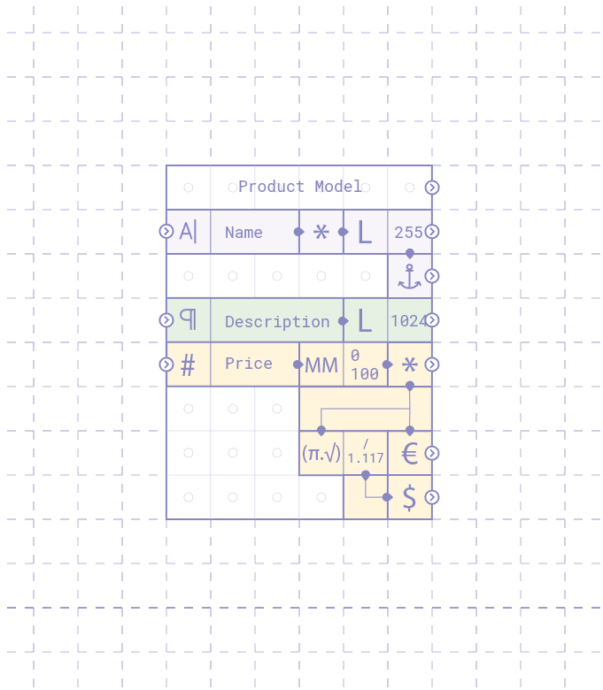 Added the price field to the breadboard
