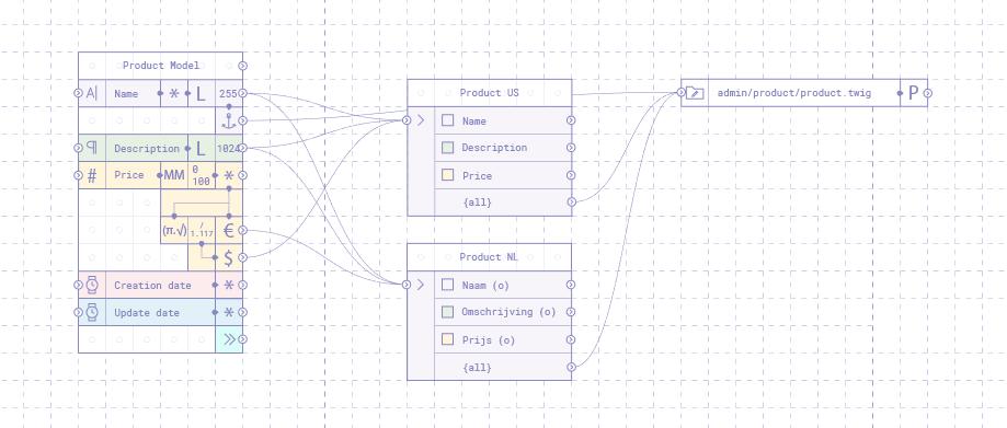The render node