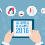 Les habitudes des Français en matière de santé, êtes-vous dans la tendance?