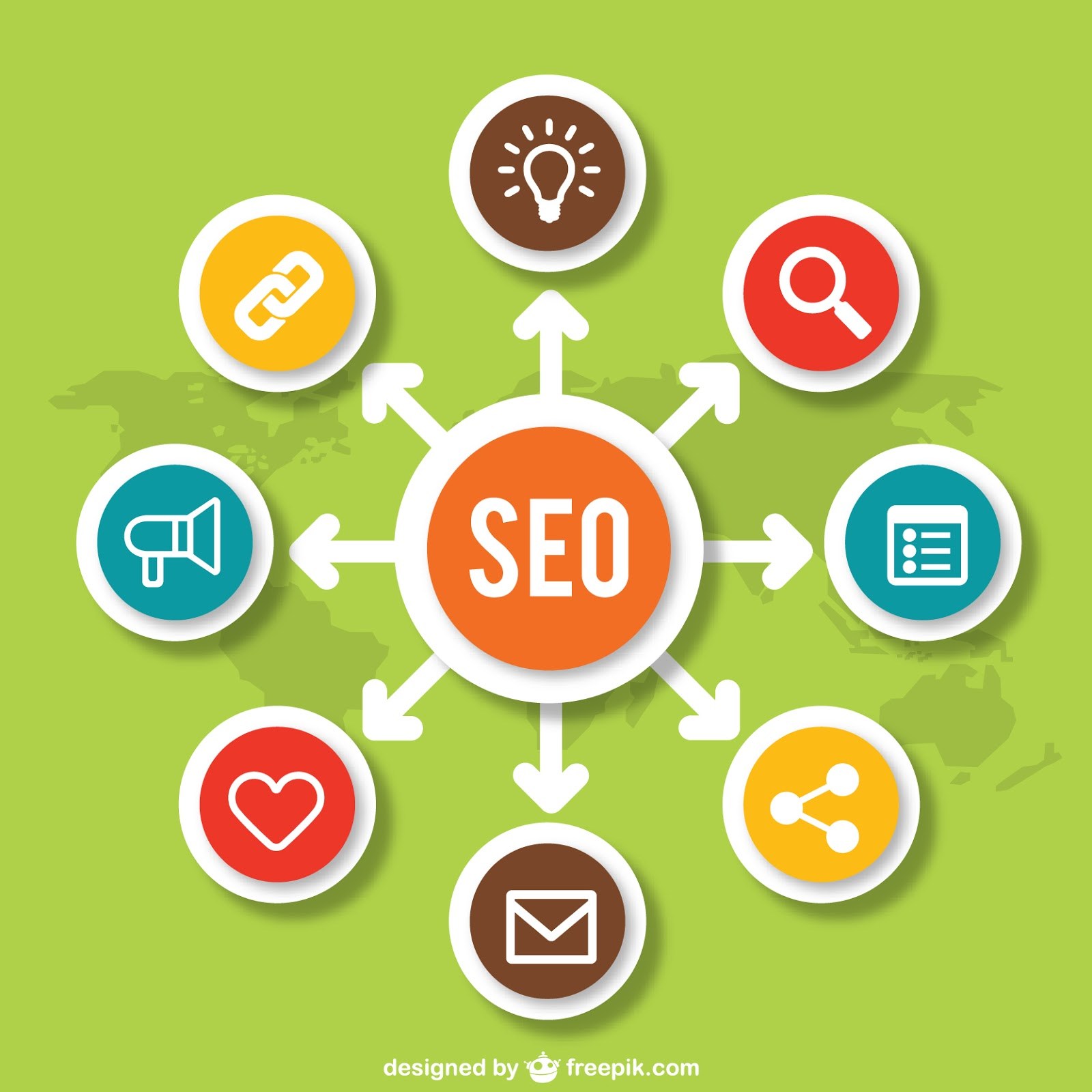 5 Technical SEO Elements Even the Not-So-Technically-Minded Can Master