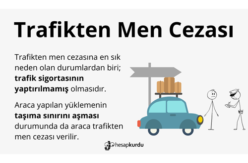 Araçlara Trafikten Men Cezası
