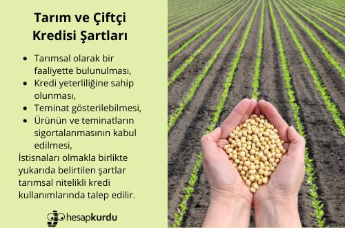 Çiftçi ve Tarım Kredisi İnfografik