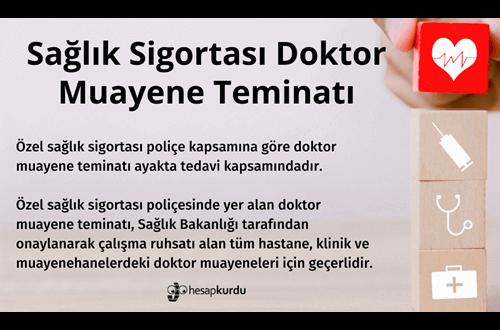 Sağlık Sigortası Doktor Muayene Teminatı İnfografik