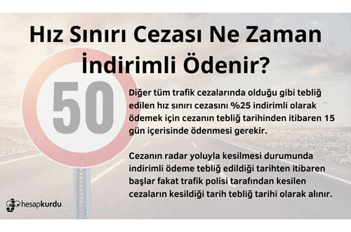 Hız Sınırı Cezaları İnfografik