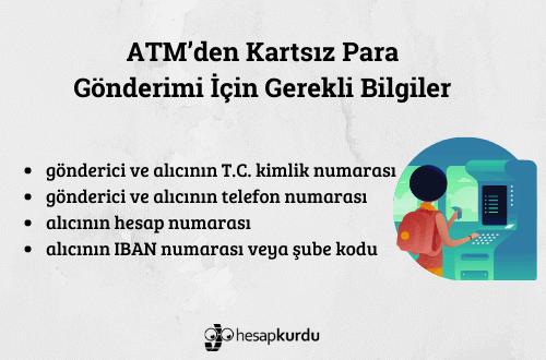 ATM'den Kartsız Para Gönderimi Nasıl Yapılır İnfografik