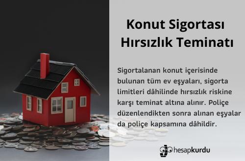 Konut Sigortası Hırsızlık Teminatı İnfografik