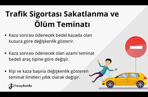 Trafik Sigortası Sakatlanma ve Ölüm Teminatı